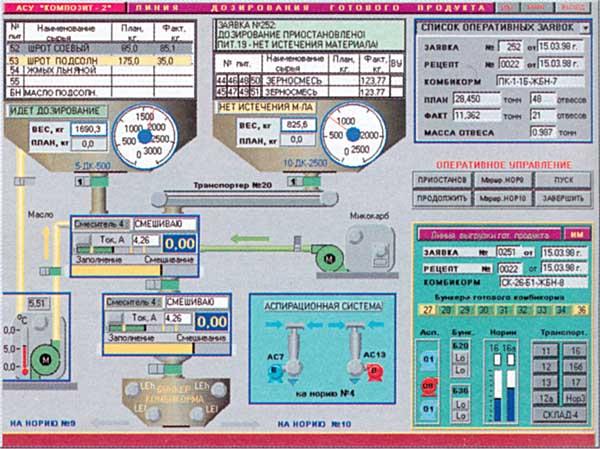 Электро схема станка сга-1.