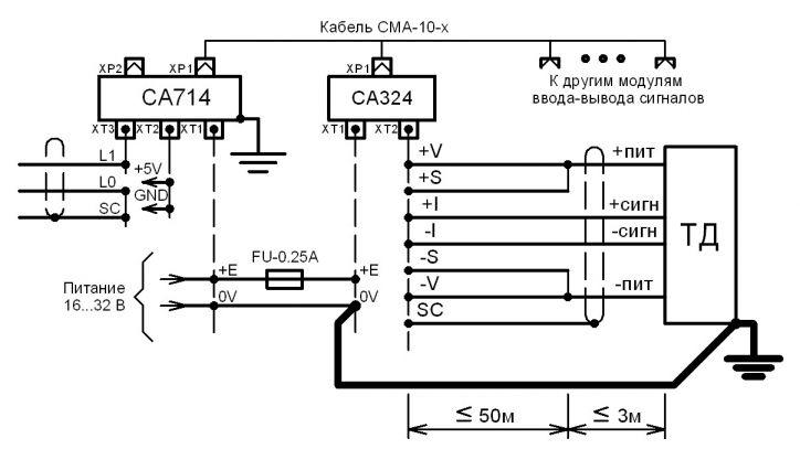 S terra типовая схема