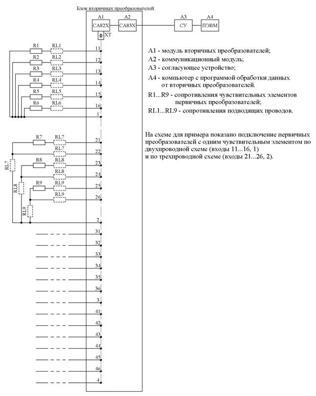 Схема подключения первичных